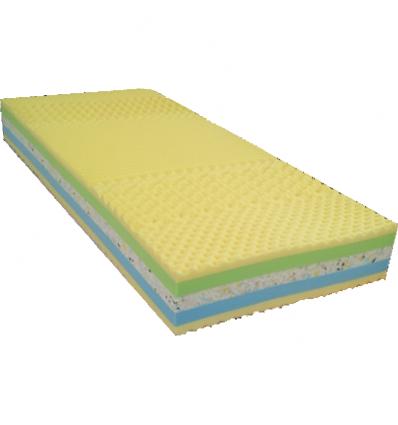 Zdravotní sendvičová matrace BAZYL GEKON VISCO HR 21 CM